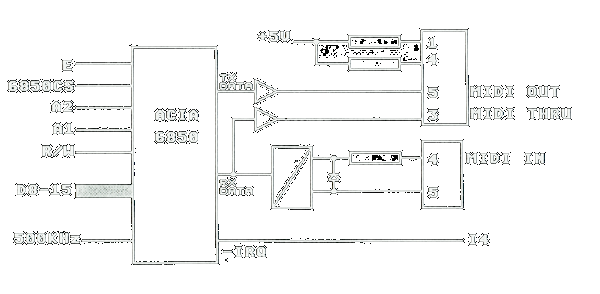 Atari ST Interfaces / Connectors / Cables Information
