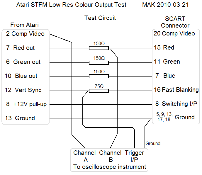 Vga to av video diagram datasheet electrical work wiring diagram atari st video information by drcoolzic rh info coach fr vga connector wiring diagram vga wire diagram and colors cheapraybanclubmaster Image collections